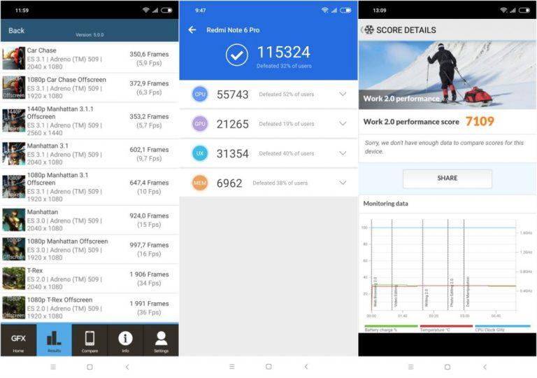 Xiaomi Redmi Note 6 Pro okostelefon teszt 15