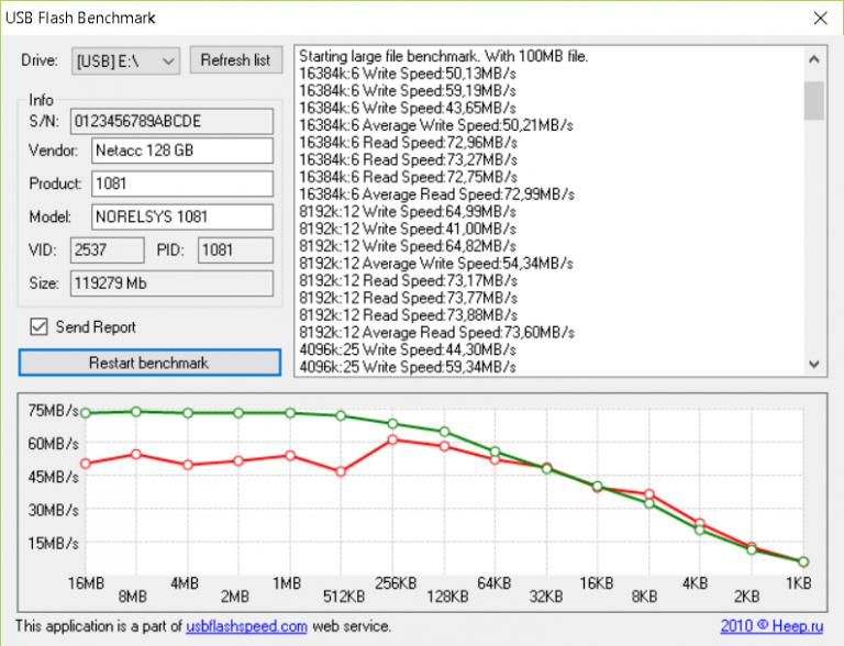 Netac és Mixza 128 GB-os micro SD kártyák tesztje 6