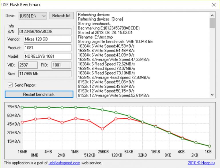 Netac és Mixza 128 GB-os micro SD kártyák tesztje 7