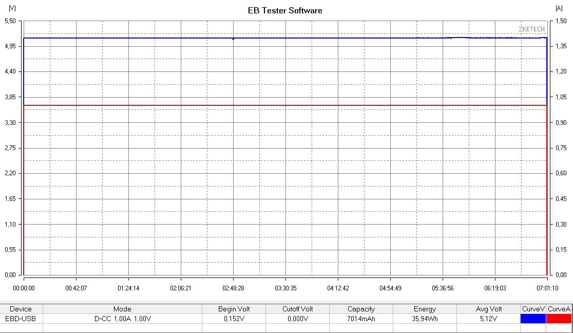 Xiaomi Power Bank 2 (10.000 mAh) teszt 5