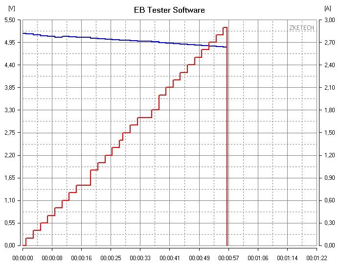 Xiaomi ZMI 10 QB820 20.000 mAh power bank teszt 18