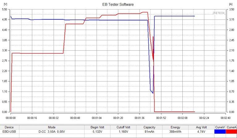 Tronsmart U5TF Titan töltő teszt 3