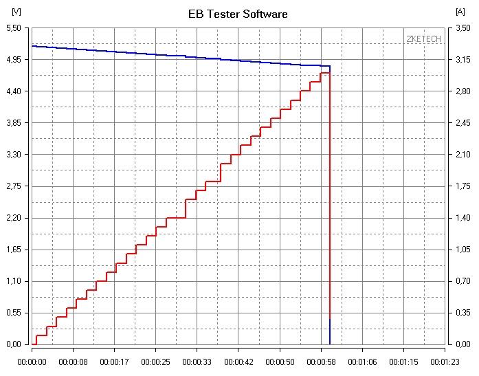 Xiaomi ZMI 10 QB820 20.000 mAh power bank teszt 8