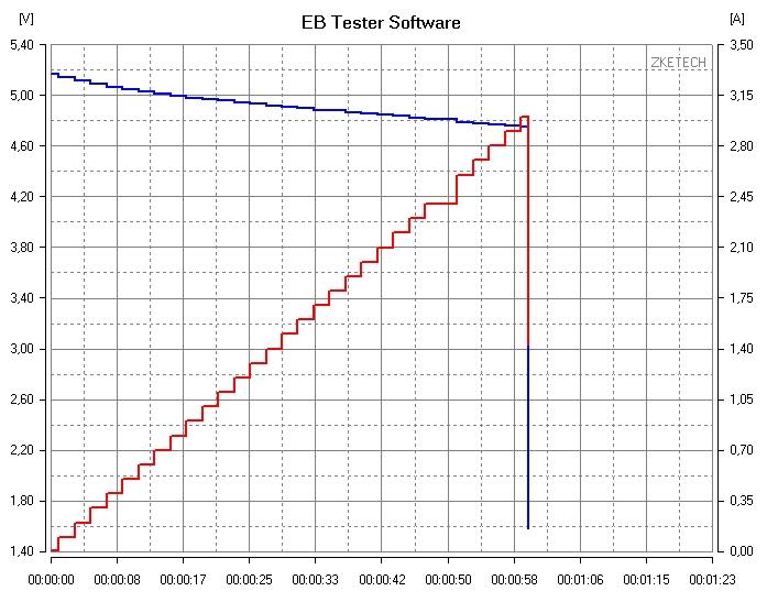 Xiaomi ZMI 10 QB820 20.000 mAh power bank teszt 10