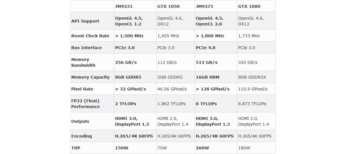 A kínaiak már saját GPU-t is fejlesztenek 2