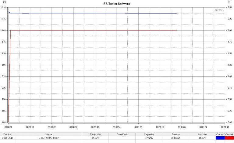 20 Ah-s Xiaomi és 30 Ah-s Baseus powerbankok tesztje 23