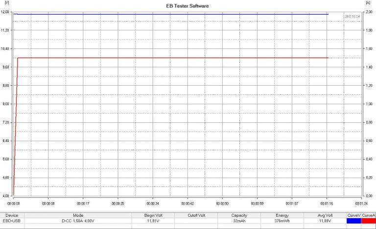 20 Ah-s Xiaomi és 30 Ah-s Baseus powerbankok tesztje 25