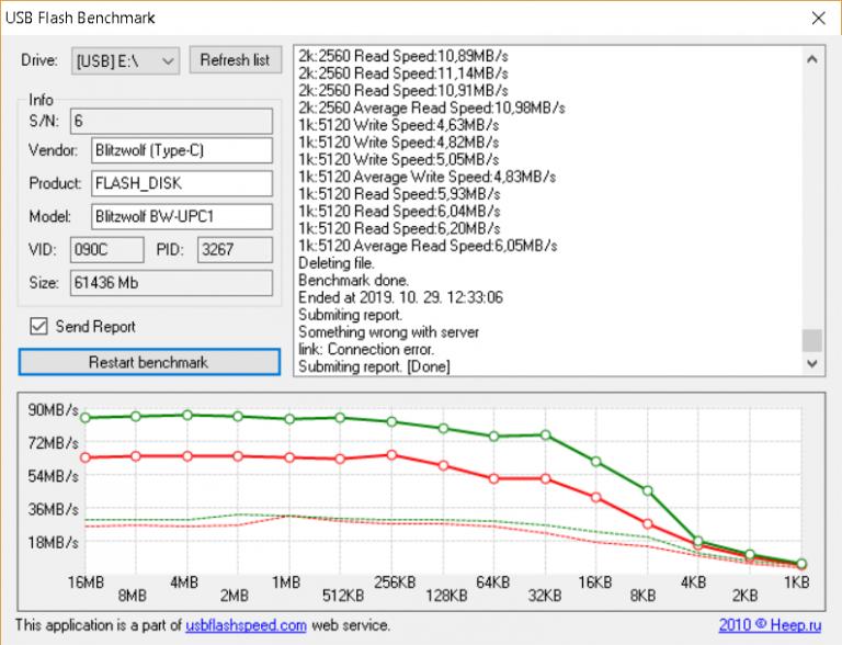 BlitzWolf BW-UPC1 pendrive teszt 16