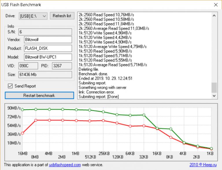 BlitzWolf BW-UPC1 pendrive teszt 15