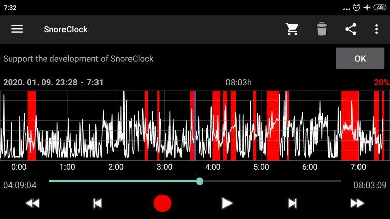 Snore Circle horkolásgátló eszközök tesztje 18