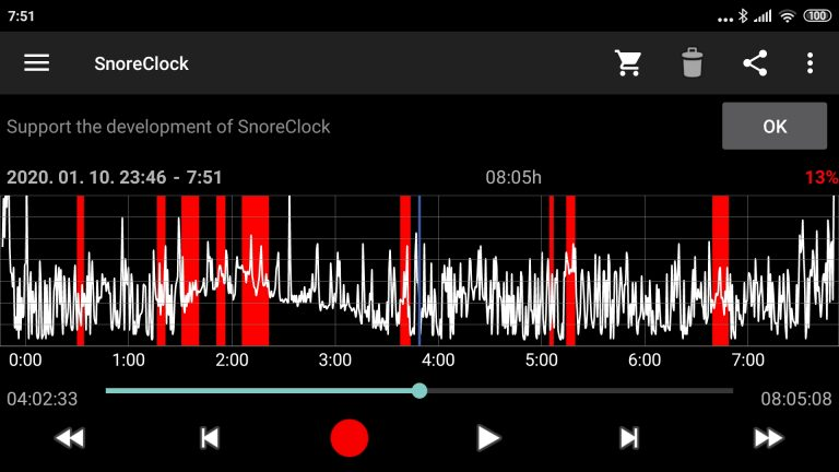 Snore Circle horkolásgátló eszközök tesztje 19