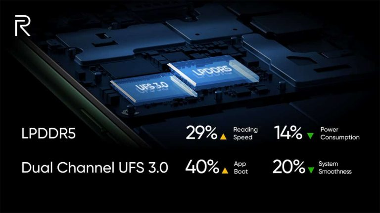 Itt a Realme X50 Pro – bivalyerős 7