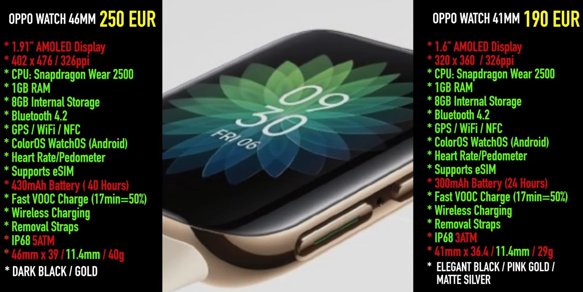Hivatalosan is megjelent az Oppo Watch 8