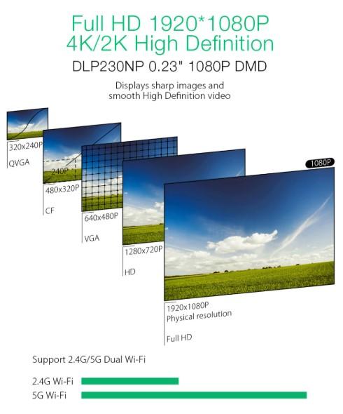 Hordozható, Full HD projektor a BlitzWolftól 5
