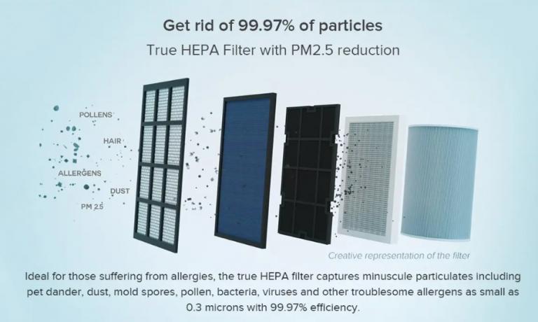Xiaomi Mijia Air Purifier 2C árzuhanás 4
