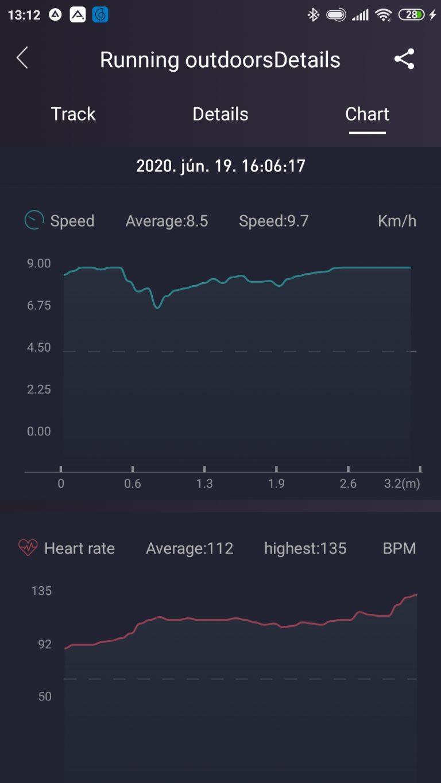 Xiaomi Haylou Solar aktivitásmérő teszt 16