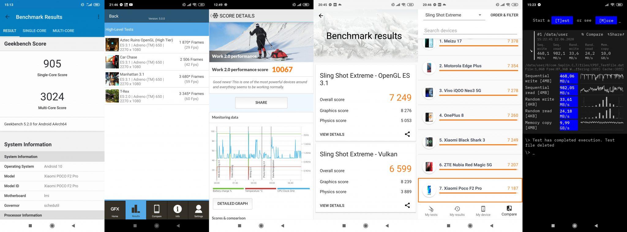 Xiaomi Poco F2 Pro okostelefon teszt 22