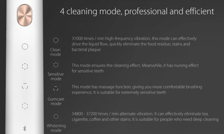 Xiaomi okosfogkefe rendkívül alacsony áron 3