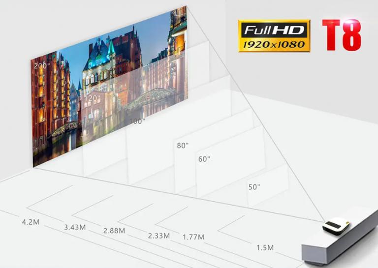 Az eddigi legolcsóbb FHD projektor akcióban 2