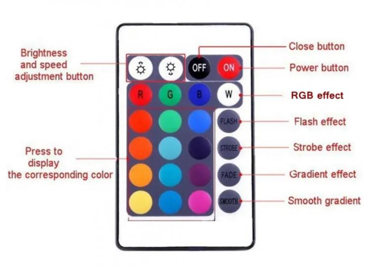 10 méter RGB LED szalag kiemelkedően alacsony áron 4