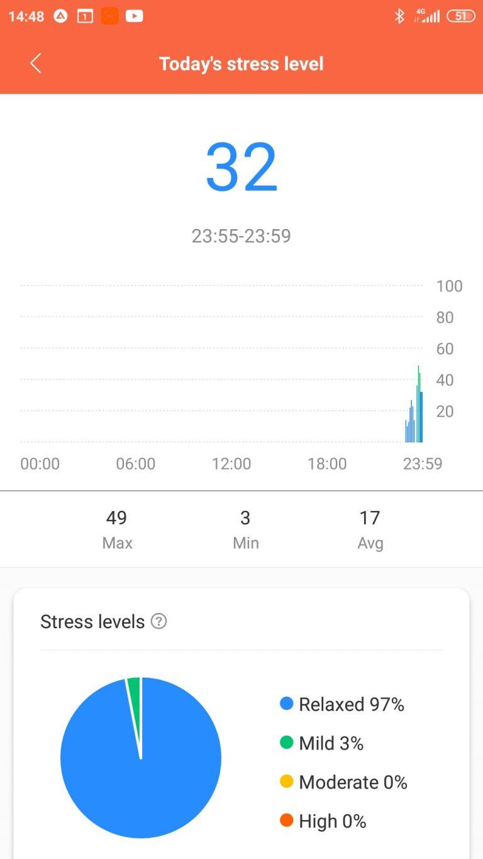 Xiaomi Mi Band 5 aktivitásmérő teszt 38