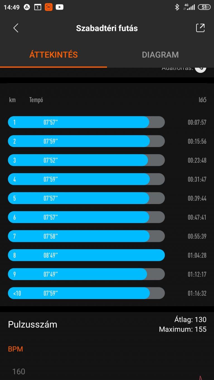 Xiaomi Mi Band 5 aktivitásmérő teszt 35