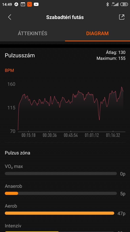 Xiaomi Mi Band 5 aktivitásmérő teszt 36