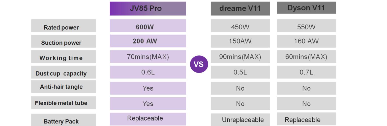 Xiaomi Jimmy JV85 Pro, ami még meg sem jelent 17