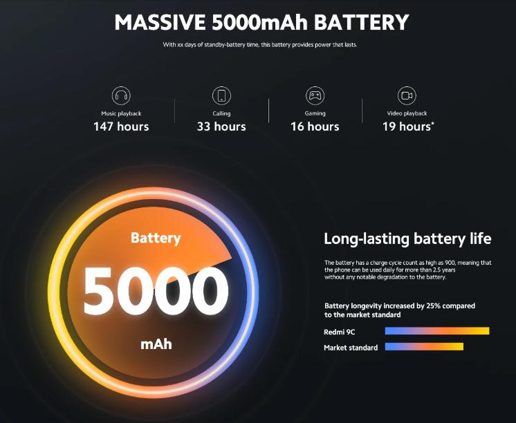 Új, olcsó Xiaomi mobil érkezett – itt a Redmi 9C 5