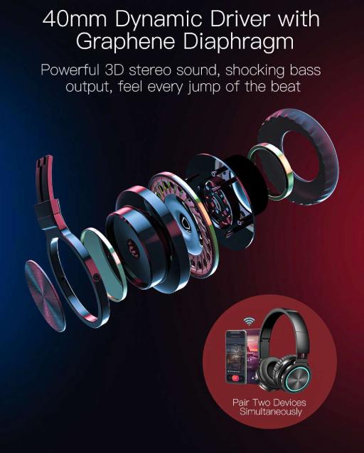 Remek áron kínálják az egyik BlitzWolf vezeték nélküli fejhallgatót 7