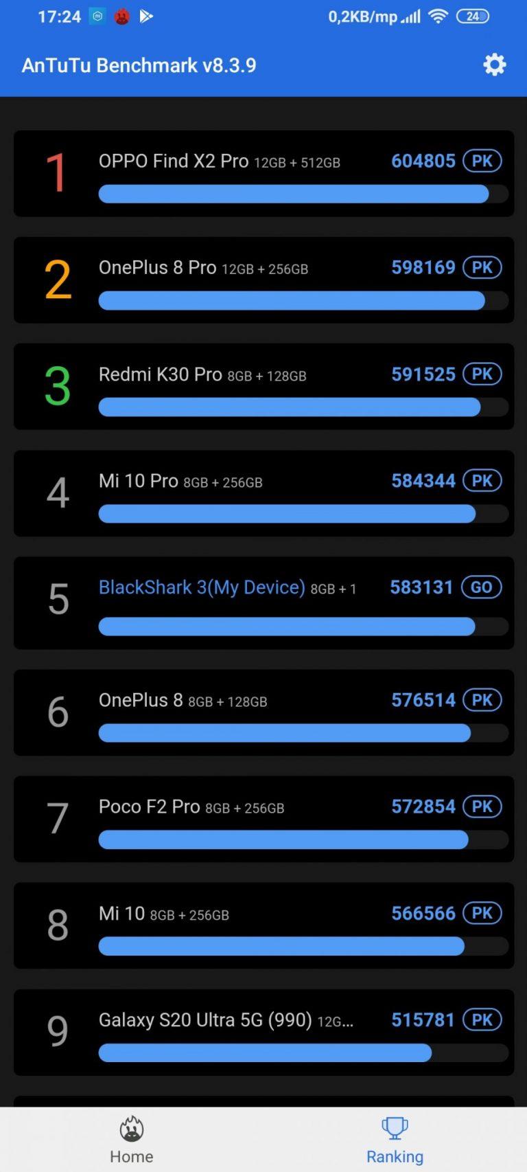 Black Shark 3 gamer telefon teszt 21