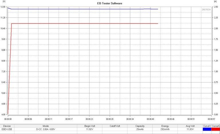 Blitzwolf BW-S16 töltőállomás teszt 10