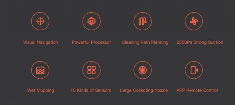 Nagyon jó áron kapható a Xiaomi Mijia 1C 4