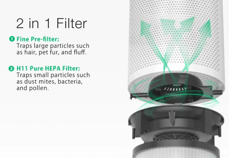 Kihívót kapnak a Xiaomi légtisztítók a BlitzWolftól 6