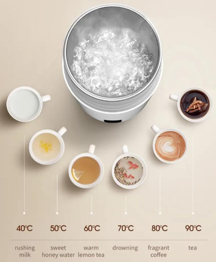 Akciós a Xiaomi vízforralós termosza 8