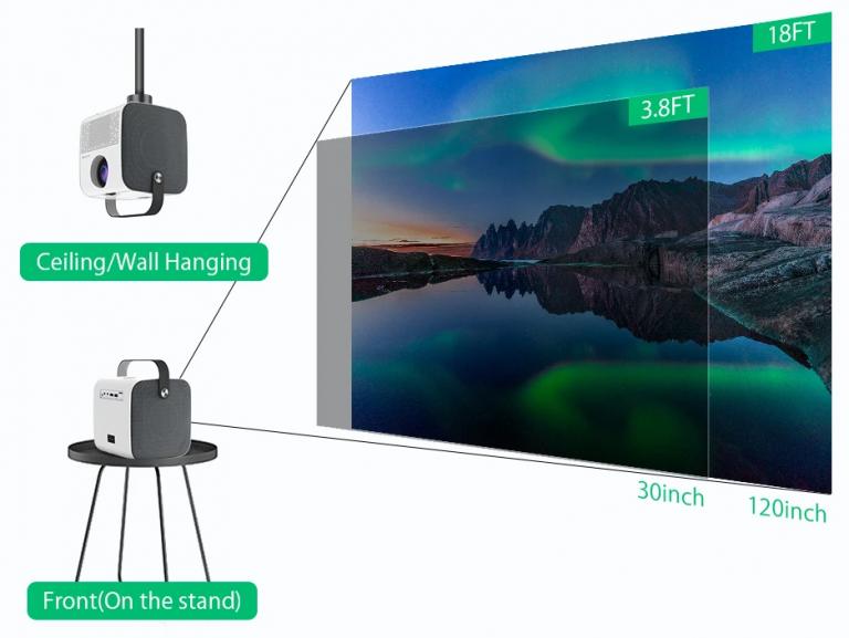 21 000 forintért vihető a BlitzWolf meccsnézős projektora 3