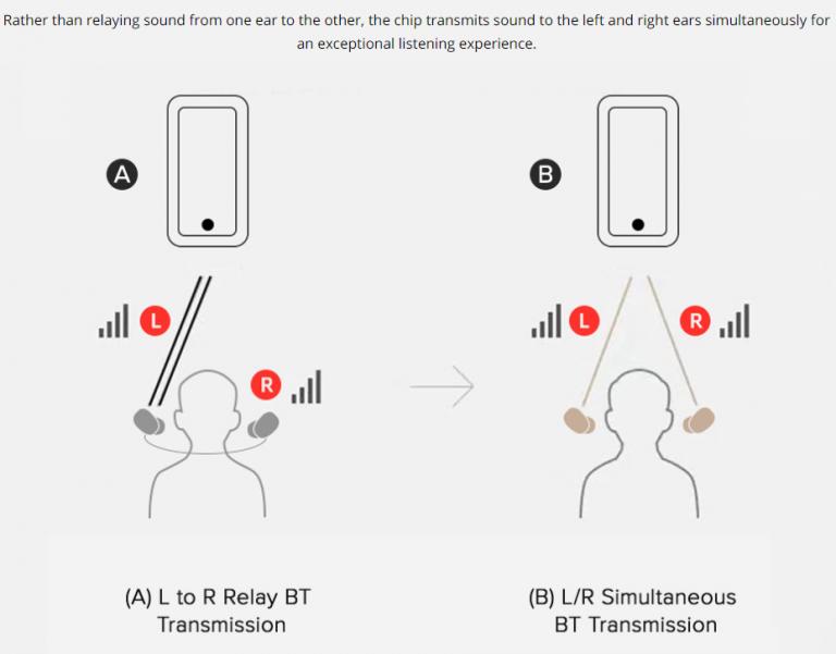 20 DECEBEL aktív zajszűrős fülhallgató féláron Aliról 7