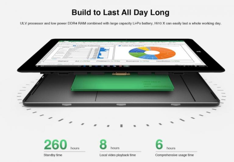 A Windowsos tabletek simán kiválthatják az olcsó laptopokat 6