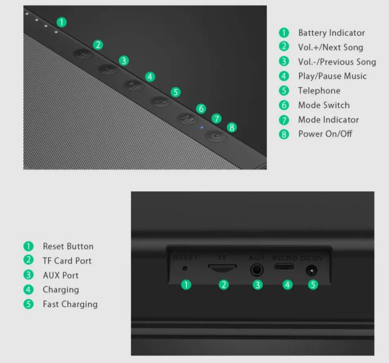 A közönségkedvenc Bluetooth hangszóró újra bevetésen 9