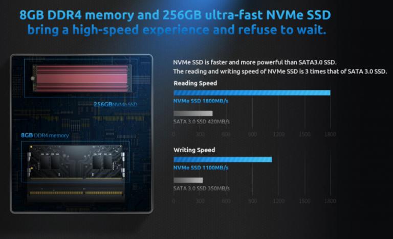Intel Core i3-as mini PC, az itthoni ár feléért a Bmax-tól 7