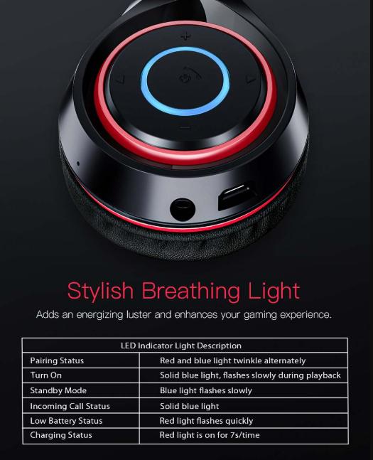 Újabb olcsó fejhallgató a BlitzWolftól – AIRAUX AA-ER2 5