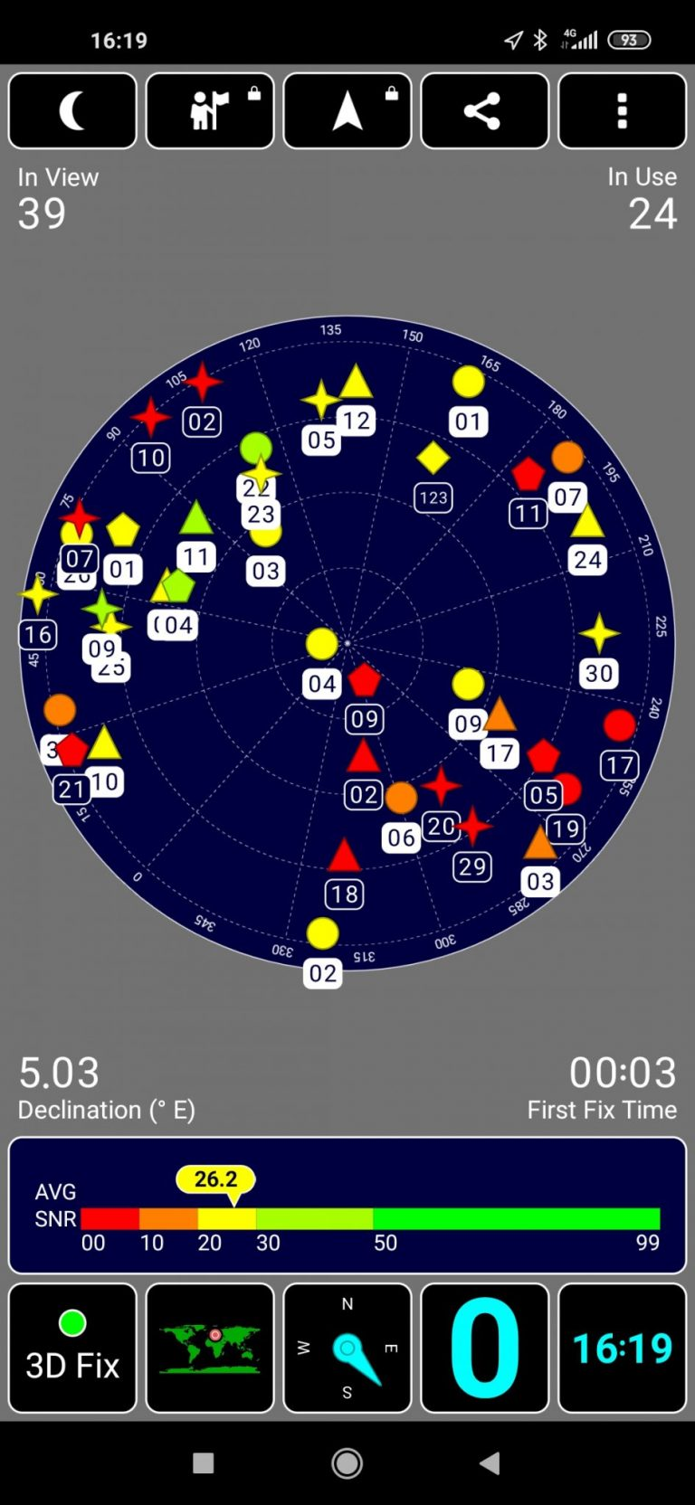 Redmi Note 9 okostelefon teszt 26