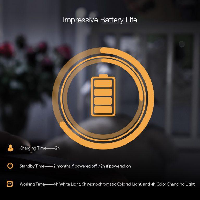 BlitzWolf BW-LT9 lámpa – olcsó éjjeli fény gyerekeknek 9