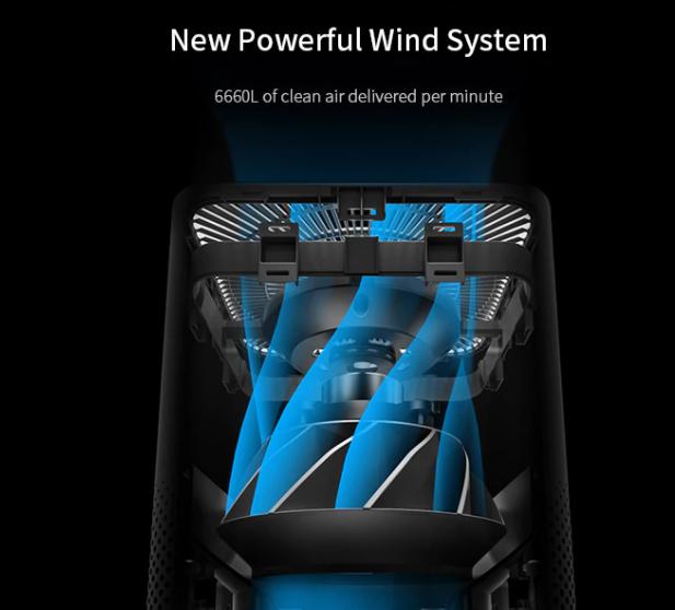 Újra olcsón rendelhető a Xiaomi Air Purifier 3H 6