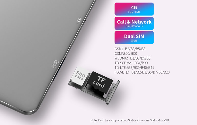 Teclast M18 tablet: 4 GB RAM, 128 GB ROM, 10 mag 5
