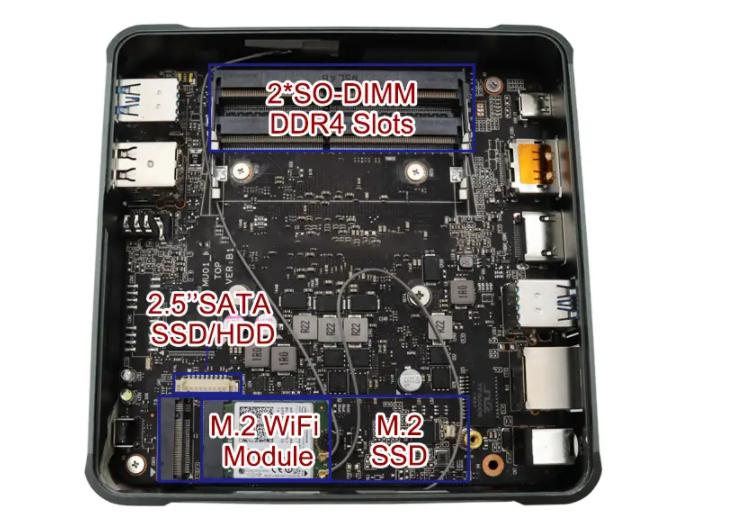 Felső kategóriás laptop hardver egy mini PC-ben, fillérekért 8