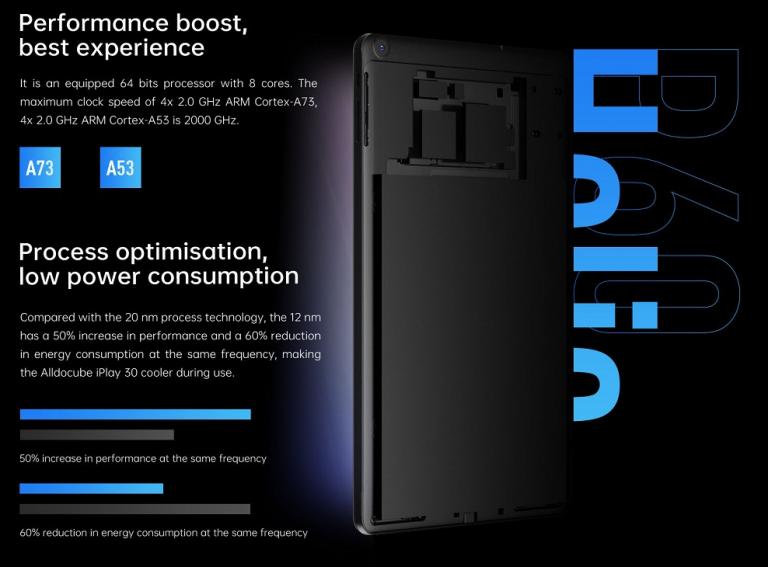 Megjelent az Alldocube iPlay 30 tablet 7