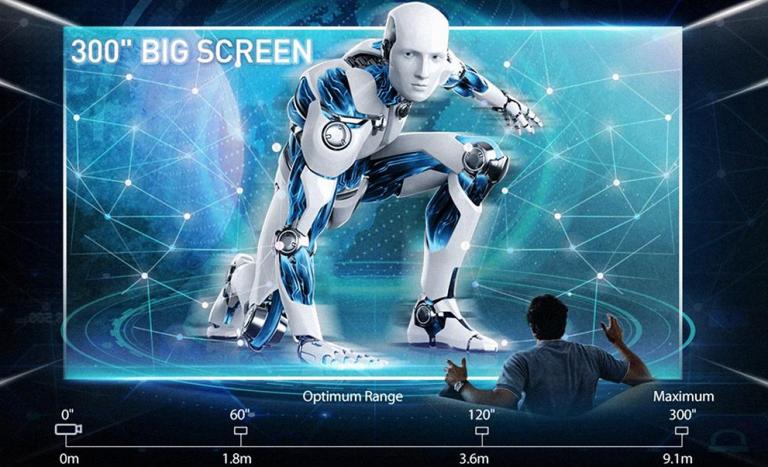 Vivibright projektor a Geekbuying akciójában 5