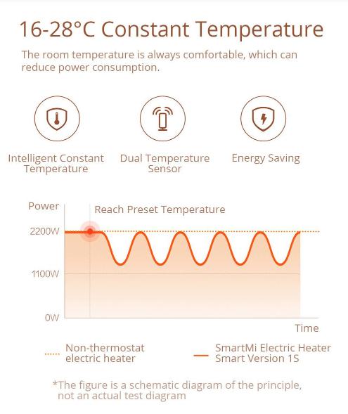 Hideg űzés Xiaomi módra 10