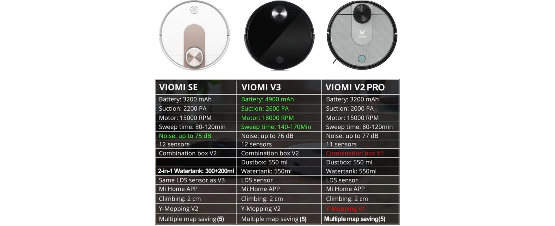 Xiaomi Viomi SE robotporszívó teszt 36
